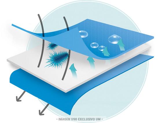 Capas fusionadas - Envolvederas para esterilizar